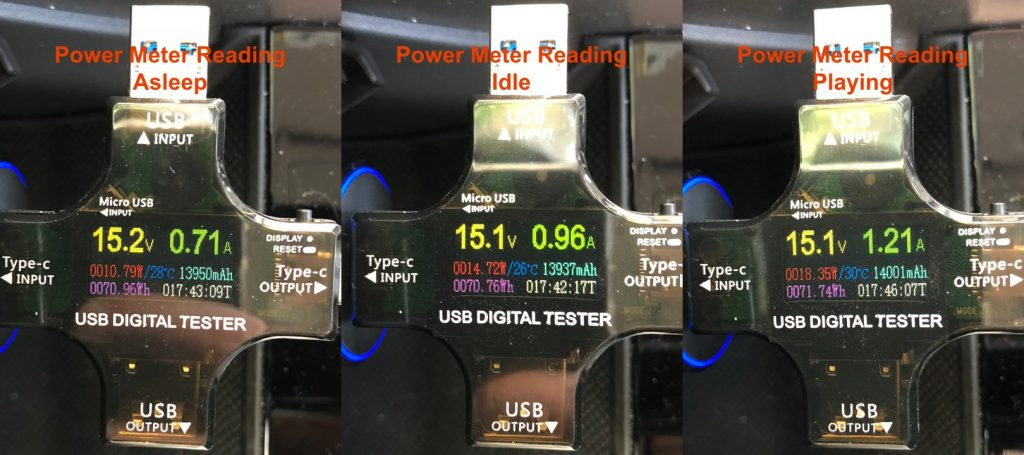Anker PowerDrive Speed+ 2 power meter readings