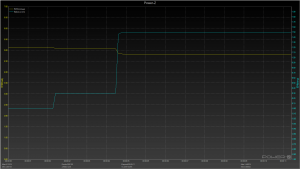 Moto G6 power negotiation (USB-C)