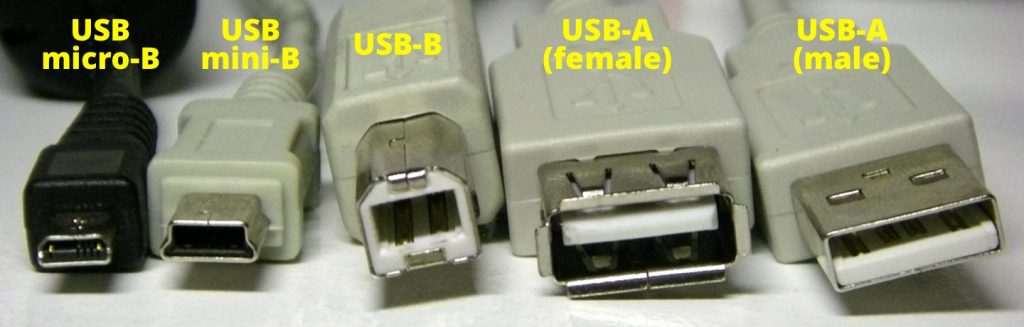 USB Legacy Connectors