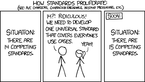 XKCD How Standards Proliferate