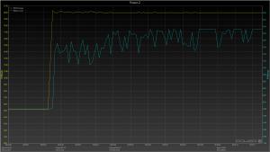 MacBook Pro 13-inch power negotiation through AUKEY hub