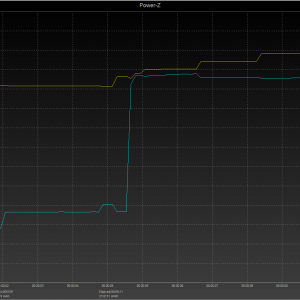 Moto G6 power negotiation (QC)